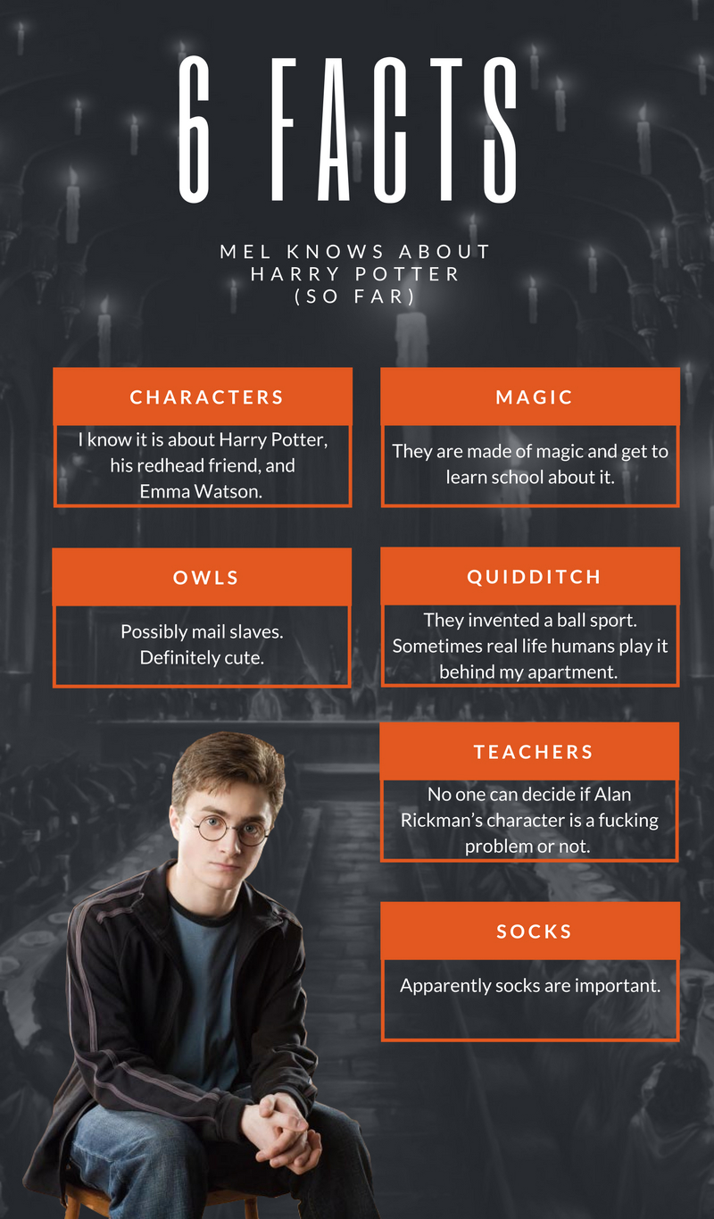 Mel at the Movies Harry Potter Introduction Chart