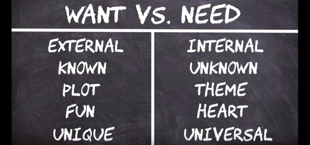 Wants versus needs chart